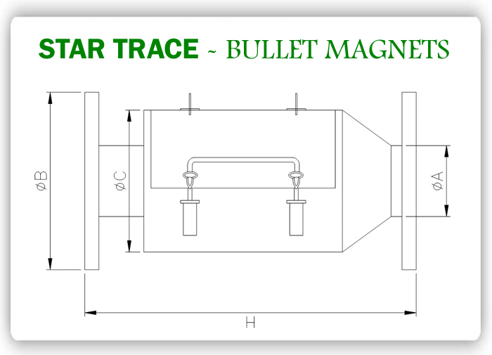 Bullet Magnets Specification Image